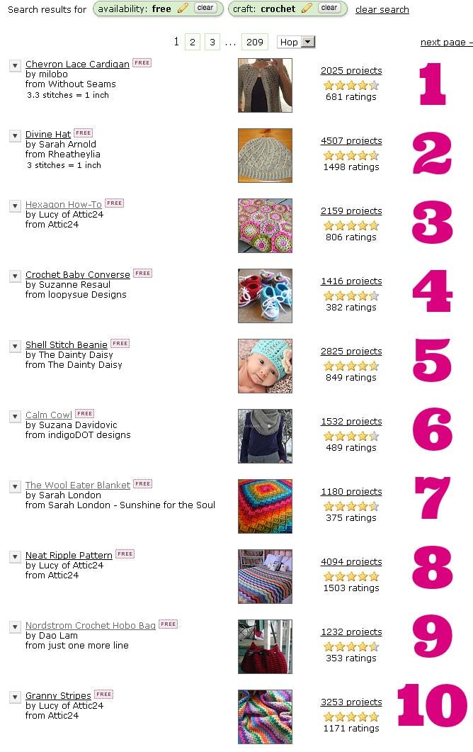 Ravelry Top 10