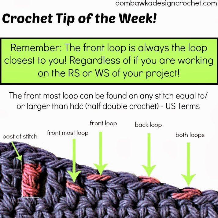 Crocheting Tips : Crochet Tip of the Week - Stitch Anatomy ? Oombawka Design Crochet