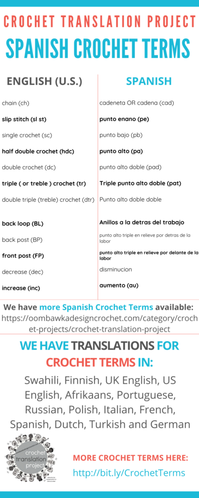 Spanish Crochet Terms More on Blog