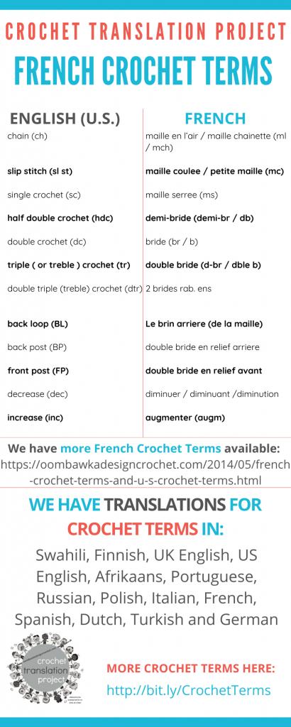 French Crochet Terms - Crochet Translation Project