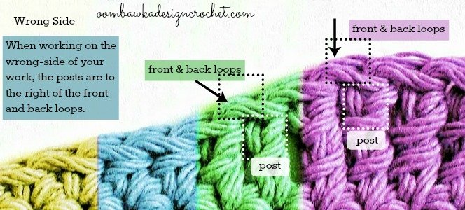 Crochet Stitches Ws : Wrong Side Post Anatomy