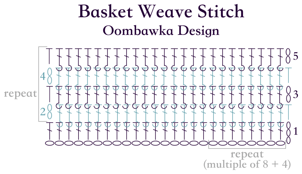 Basketweave Stitch Diagram Oombawka Design Crochet