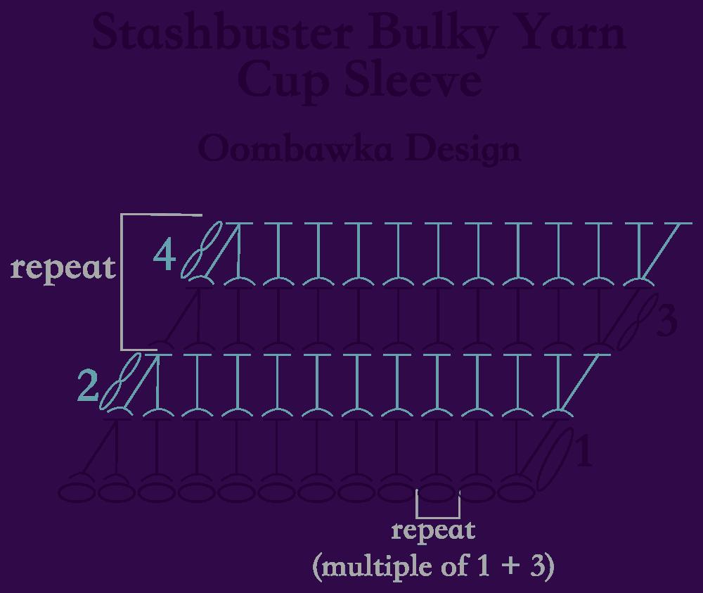 Bulky Yarn Cup Sleeve Oombawka Design Crochet