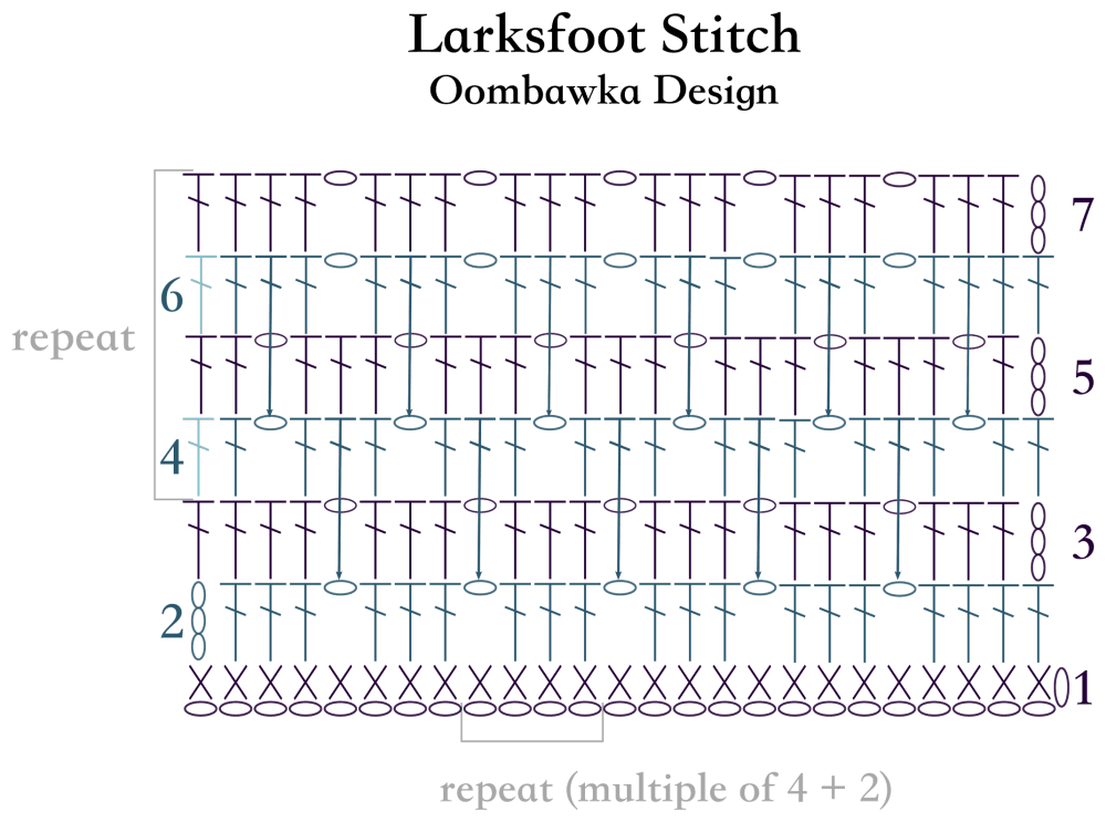 Larksfoot Stitch Diagram Oombawka Design Crochet