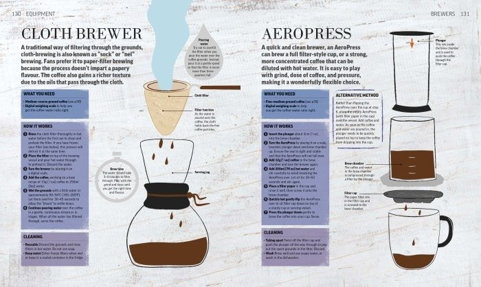 Equipment | Coffee Obsession Review @OombawkaDesign