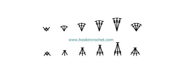 HookinCrochet Symbols 1 c Review