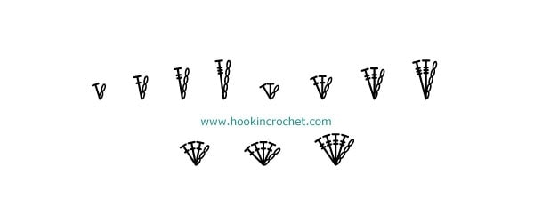 HookinCrochet Symbols 1 n Review