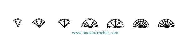 1 o StichinCrochet Fonts Review