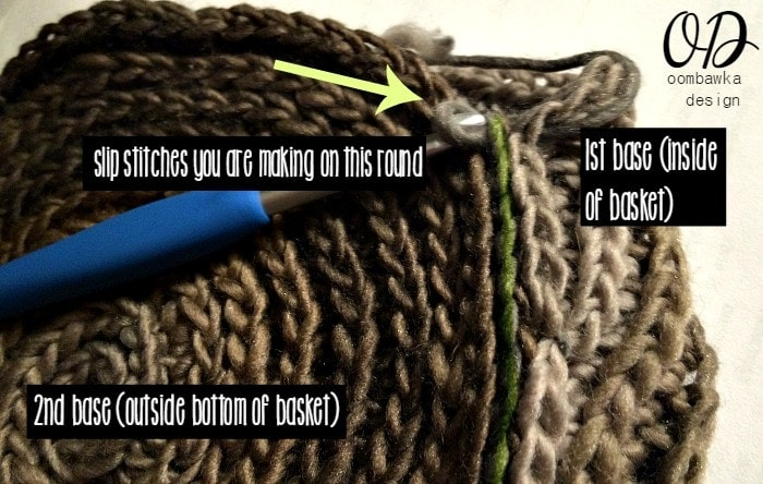 Base Assembly 2 - The Small Project Yarn Basket