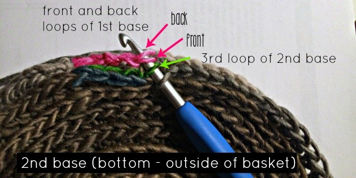 Base Assembly 1 - The Small Project Yarn Basket