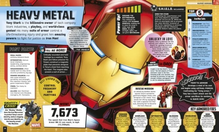 Iron Man - Marvel Absolutely Everything You Need to Know...