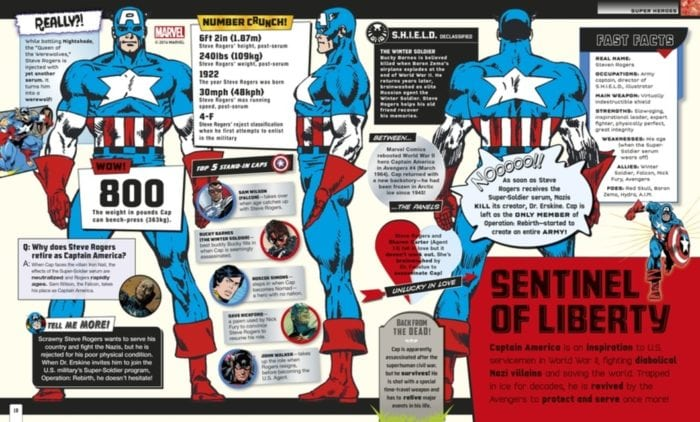 Captain America - Marvel Absolutely Everything You Need To Know
