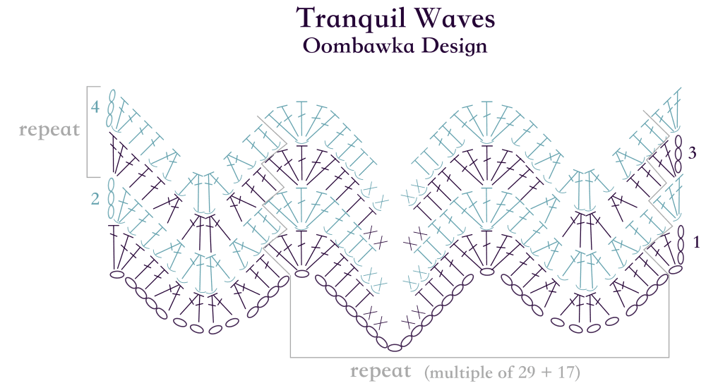 Tranquil Waves Baby Blanket Stitch Diagram Oombawka Design Crochet