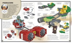 LEGO Star Wars: Build Your Own Adventure. DK Reviews. Oombawka Design