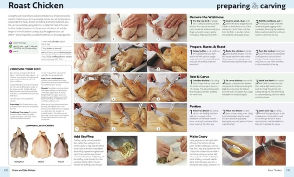 Roast Chicken - The Illustrated Kitchen Bible - DK Book Review