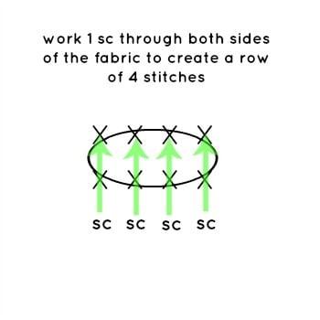 single crochet 4 to create a row