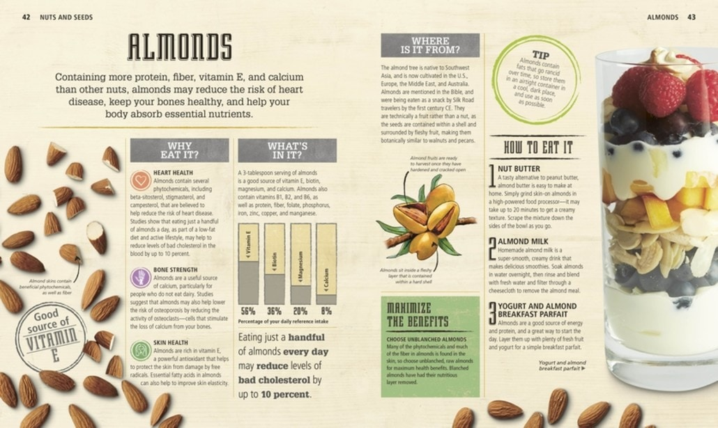 Almonds - Super Clean Super Foods