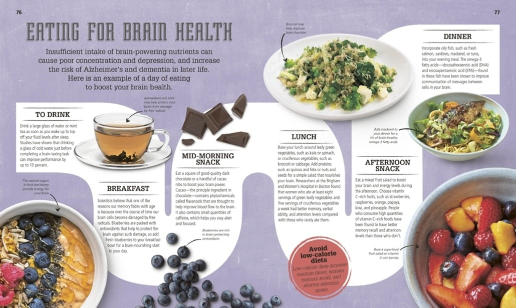 Eating for Brain Health - Super Clean Super Foods
