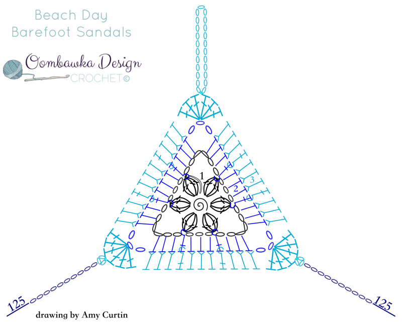 Beach Day Barefoot Sandals Oombawka Design Crochet 2017