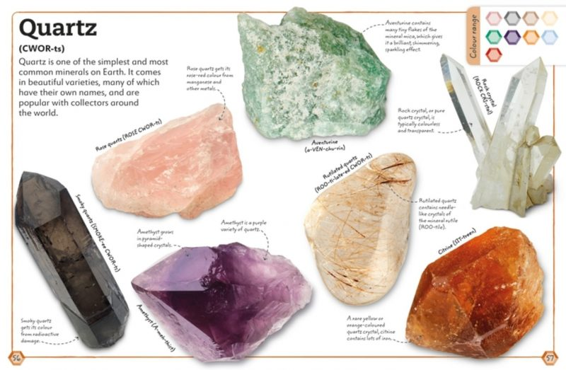 Quartz - Rocks and Minerals, DK Book Review - 56