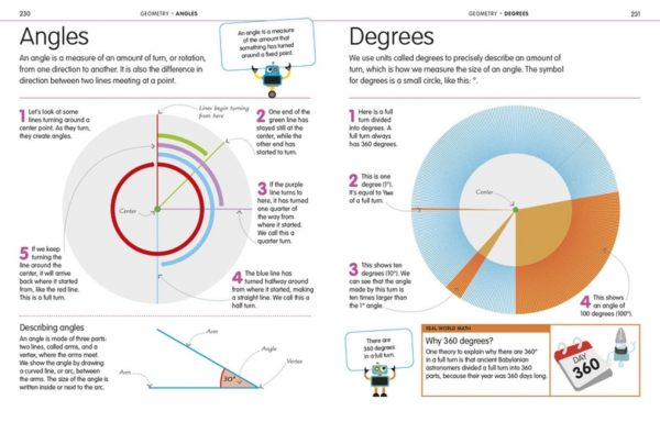 Angles and Degrees - How to Be Good at Math - DK