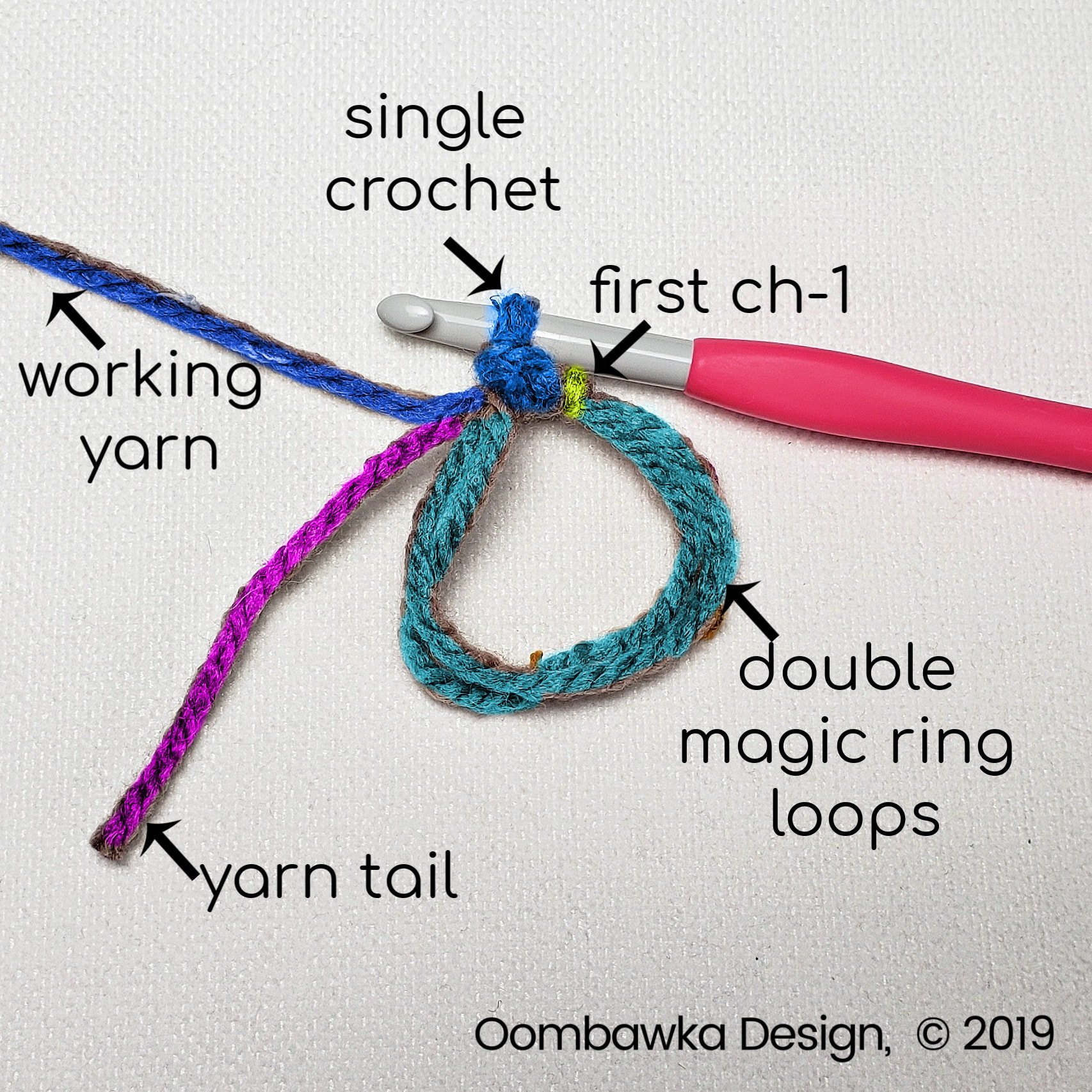 How to Crochet a Magic Ring - Crochet 365 Knit Too | 1706x1706