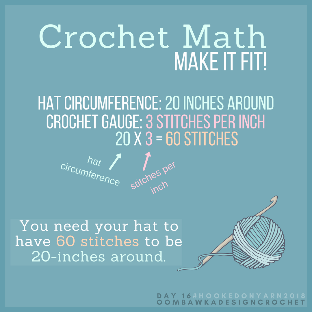Crochet Math. Cheat Sheet. Oombawka Design Crochet