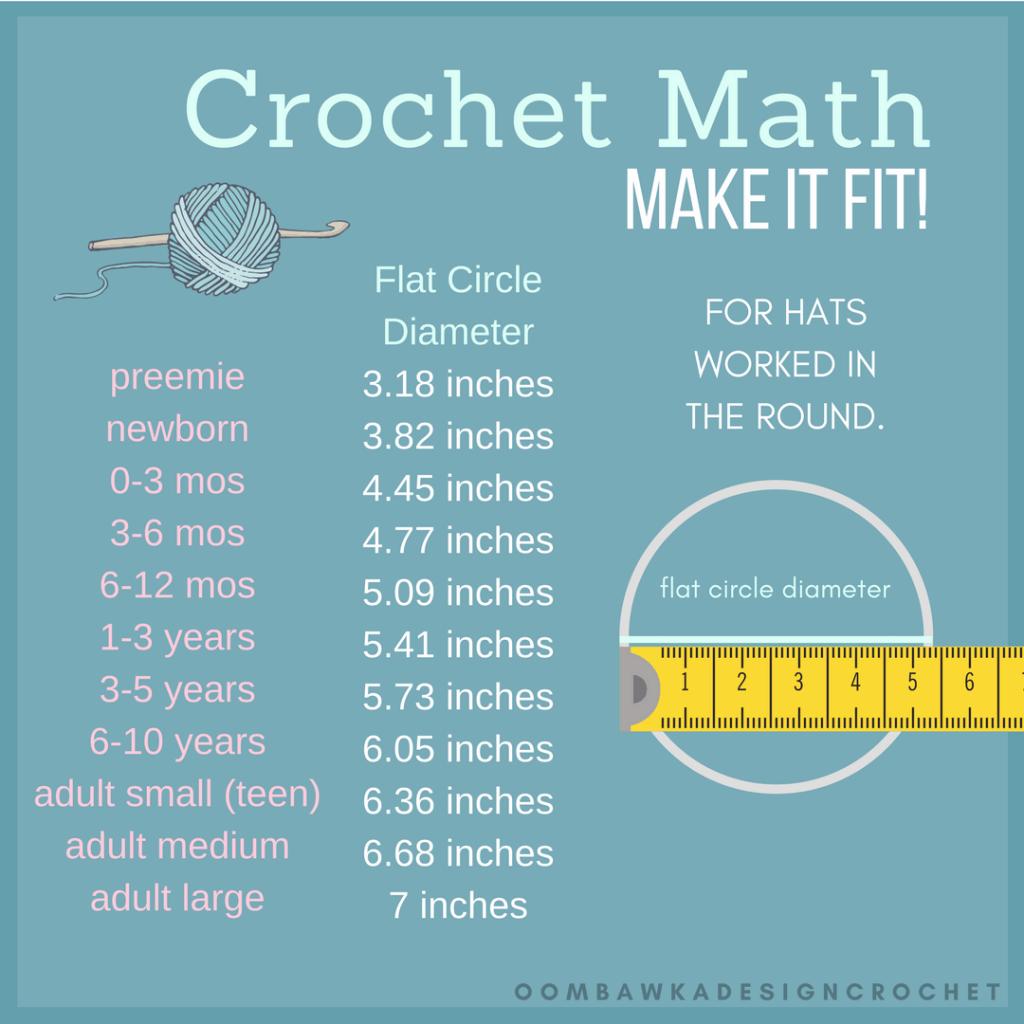 Crochet Math. Flat Circle Diameter Cheat Sheet. Oombawka Design Crochet.