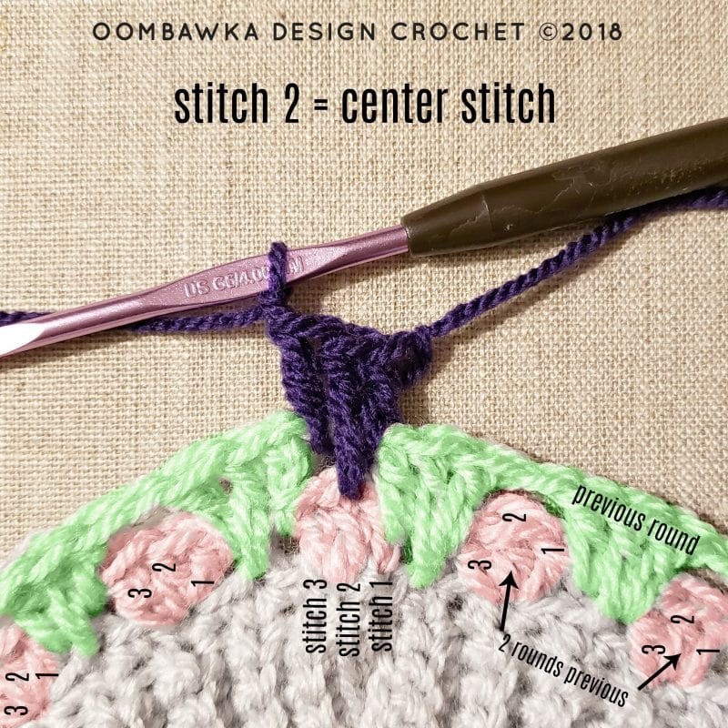 Center Stitch Placement for Long Double Crochet Oombawka Design Crochet