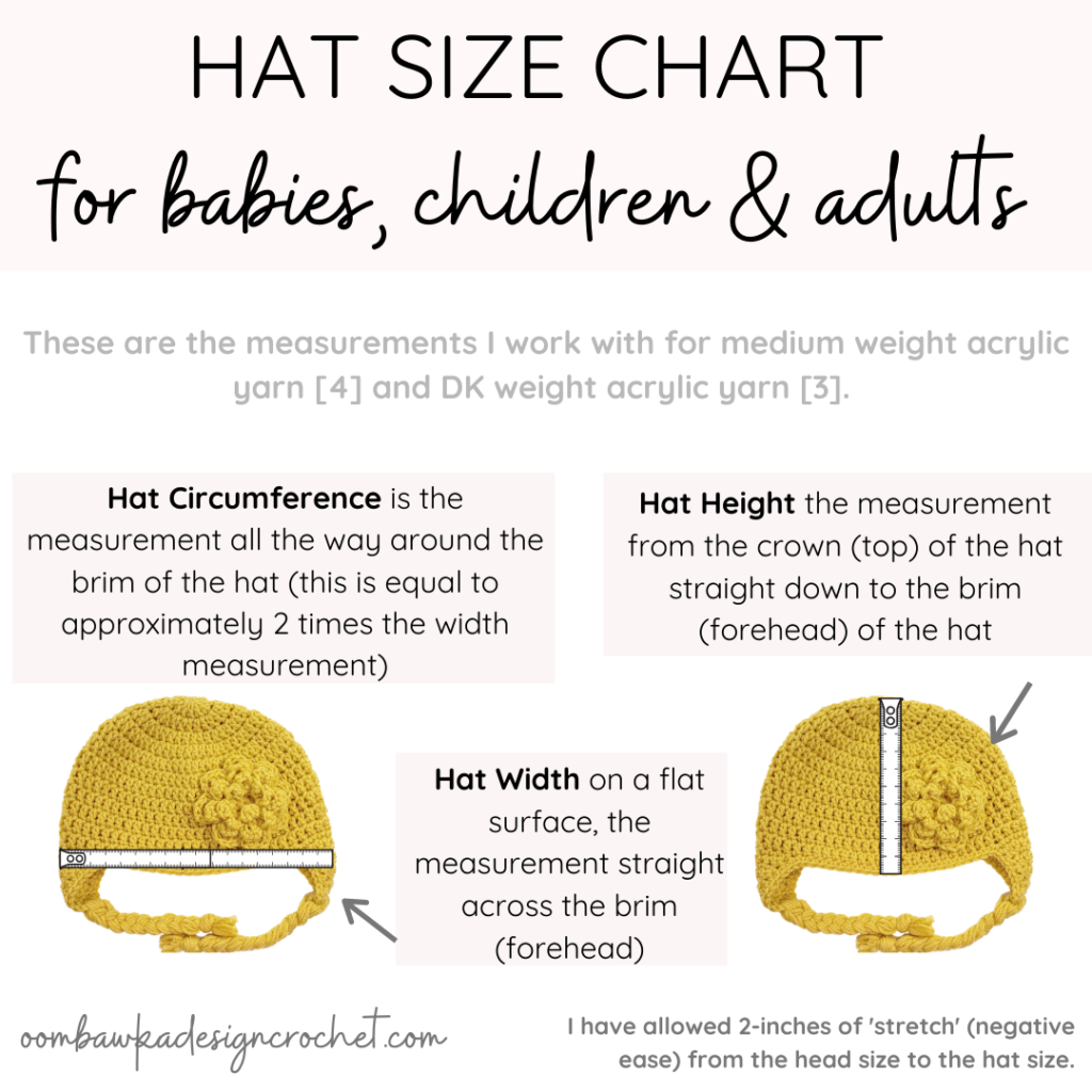 Crochet Hat Measurements Hat Heights Hat Circumference Hat Width for Crocheted Beanies