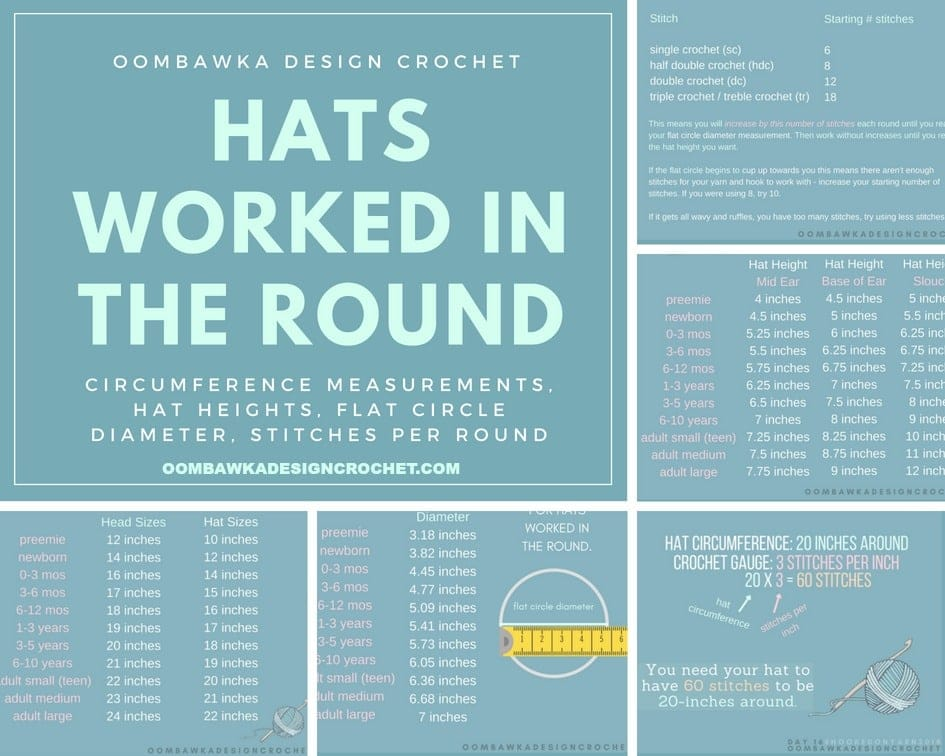 Learn How To Crochet A Beanie That Fits Oombawka Design