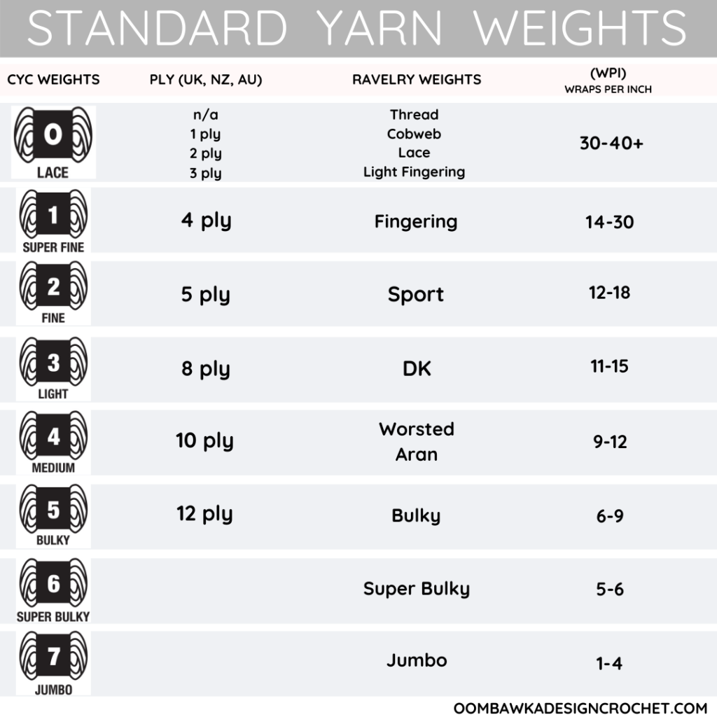 Standard Yarn Weights FB