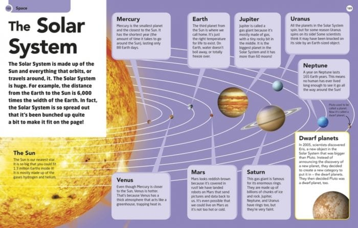 Solar System - How to Be A Scientist - DK Books