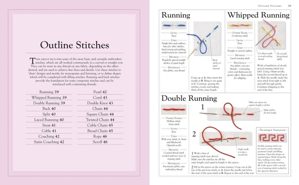 Outline Stitches   Embroidery   Book Review   OombawkaDesign