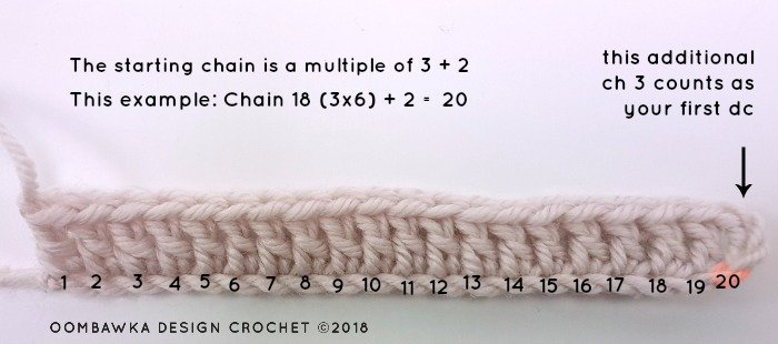 Tulip Stitch Crochet Pattern Tutorial from Oombawka Design Image 1
