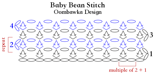 Baby Bean Stitch - Oombawka Design, Ltd.