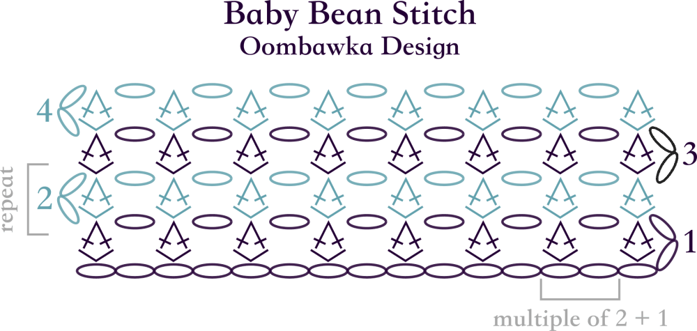 Baby Bean Stitch Diagram Oombawka Design Crochet
