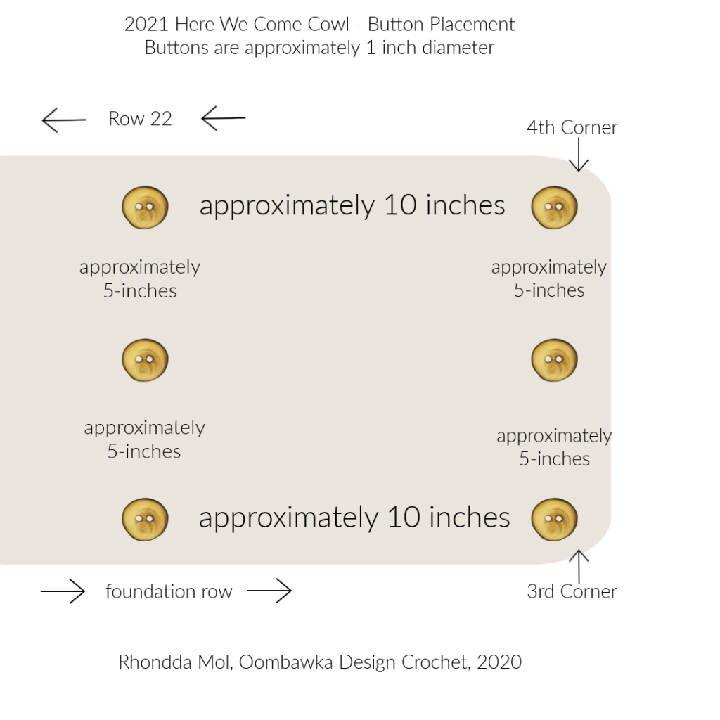 Button Diagram 2021 Here We Come Cowl Rhondda Mol
